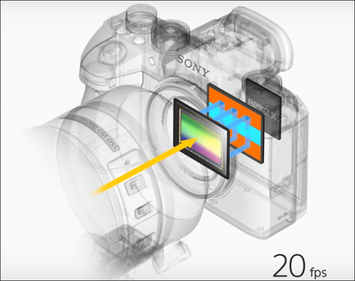 Sony Alpha A9 snímač